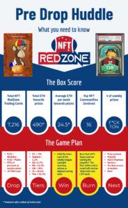 NFT RedZone